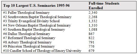 Seminaries-Table-2